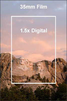 Crop factor of film versus digital