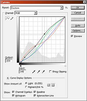 The new Photoshop CS3 Curves dialog