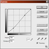 Curves in Photoshop Elements 3.0