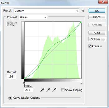 Photoshop CS3 Curves dialog adds histogram which is colored by channel